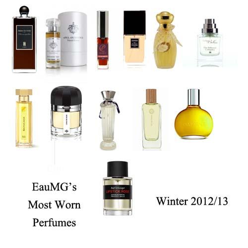 Winter perfumes